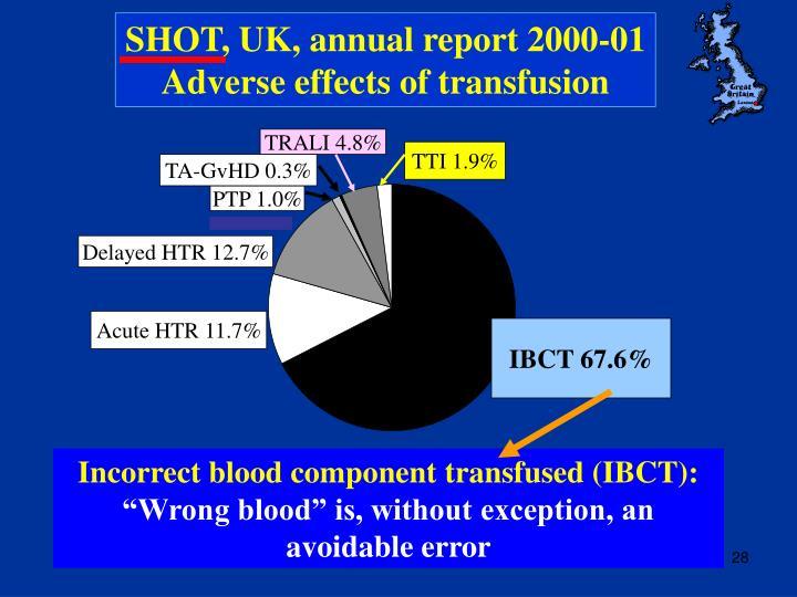 SHOT, UK, annual report 2000-01