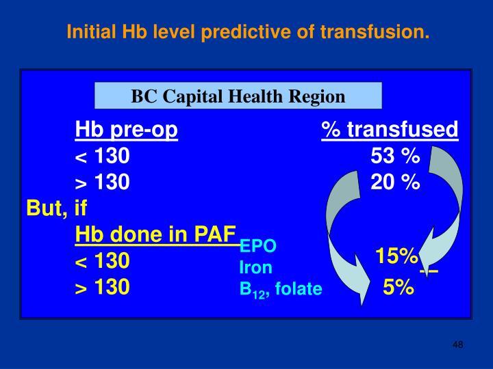 Initial Hb level predictive of transfusion.