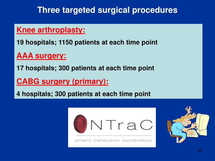 Three targeted surgical procedures