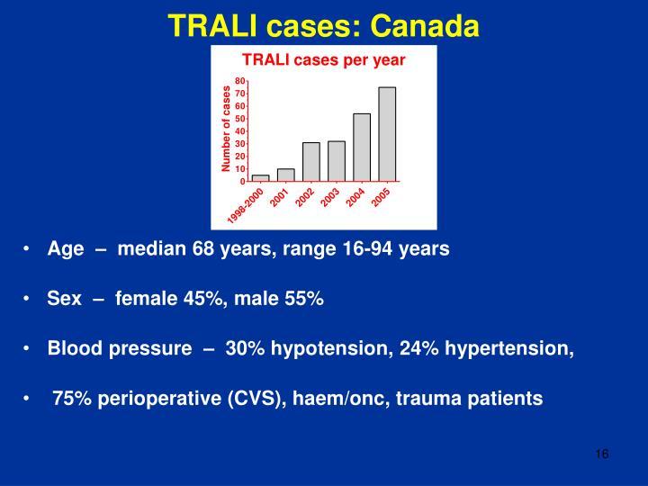 TRALI cases: Canada