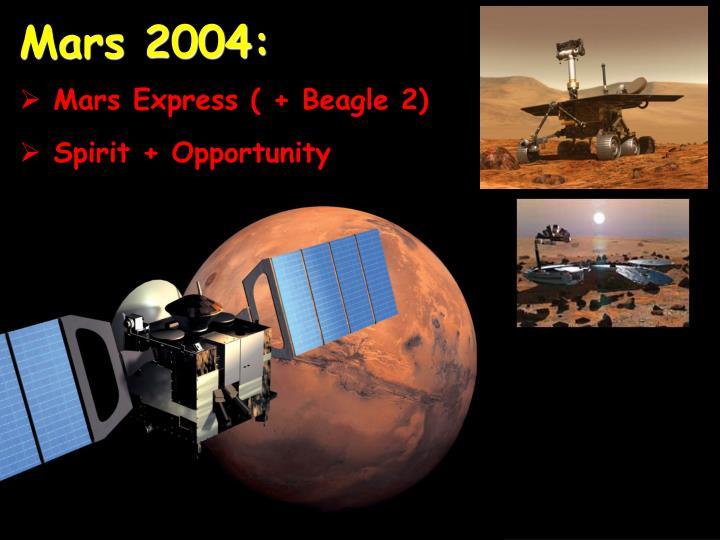 Mars 2004: