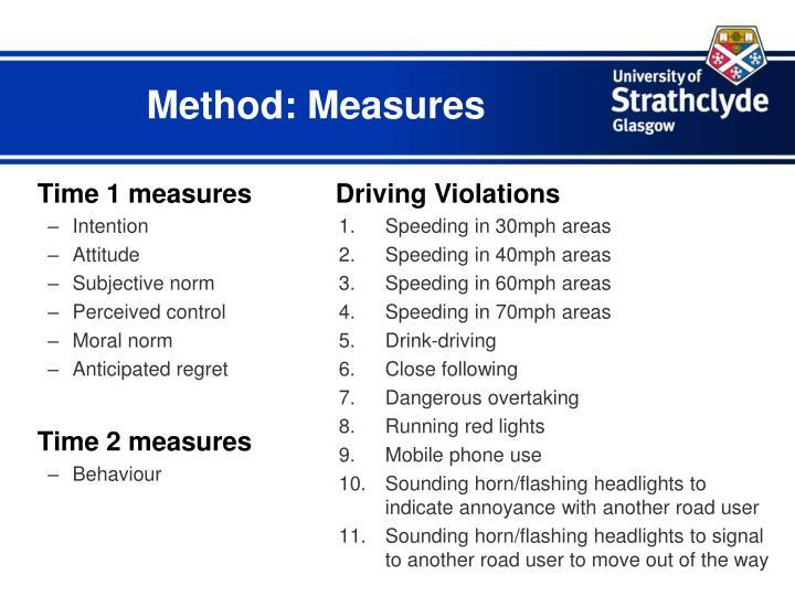 Method: Measures