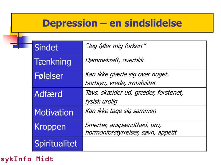 Depression – en sindslidelse