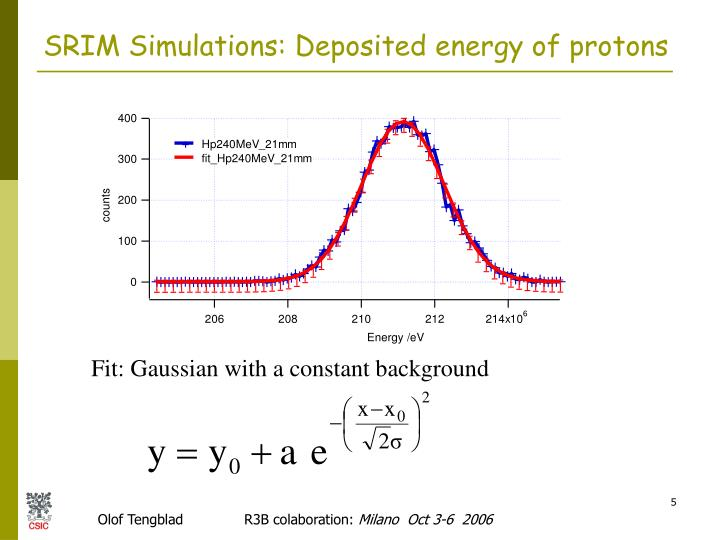 SRIM Simulations: Deposited energy of protons