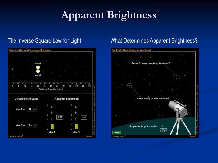 Apparent Brightness