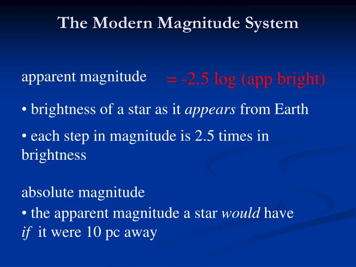 The Modern Magnitude System