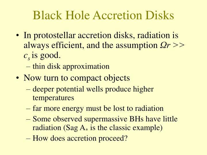 Black Hole Accretion Disks