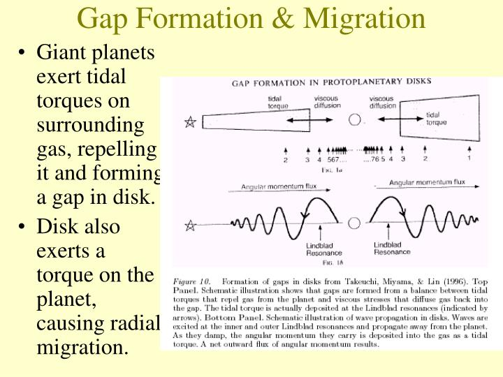 Gap Formation & Migration