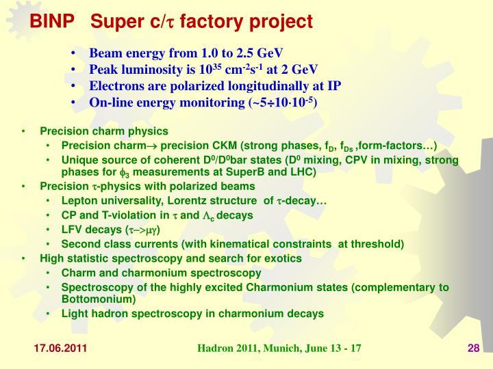 BINP   Super c/