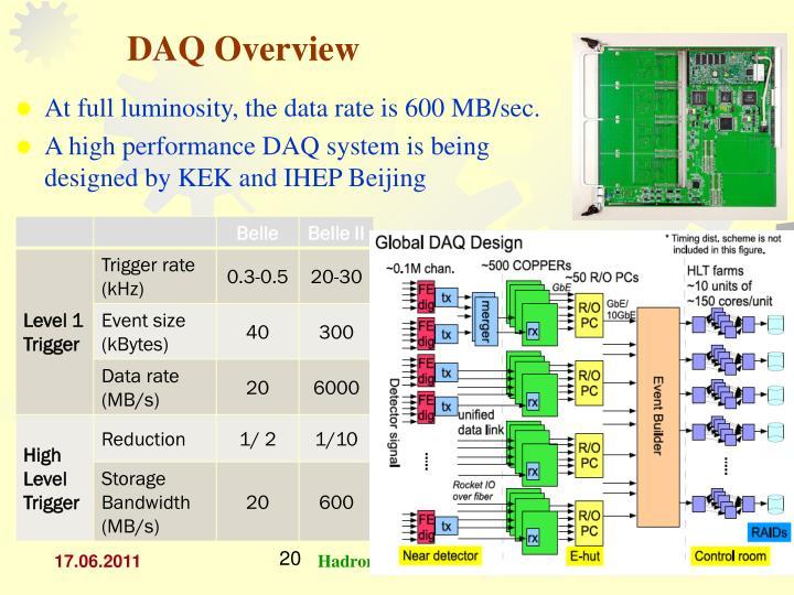 DAQ Overview
