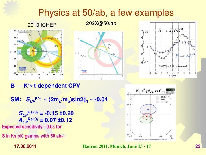Physics at 50/ab