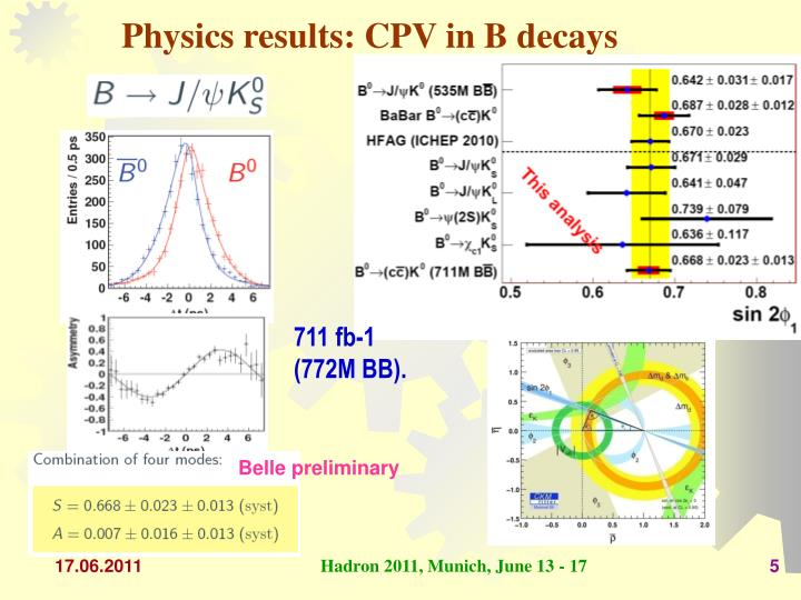 Physics results: CPV in B decays