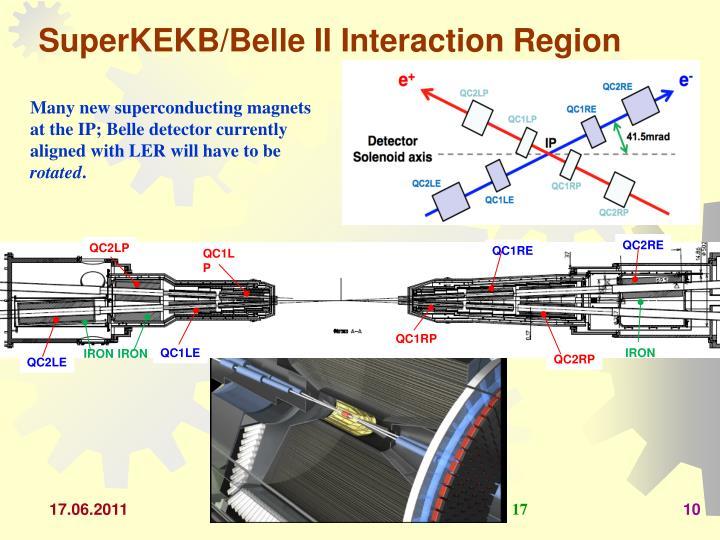 SuperKEKB/Belle II Interaction Region