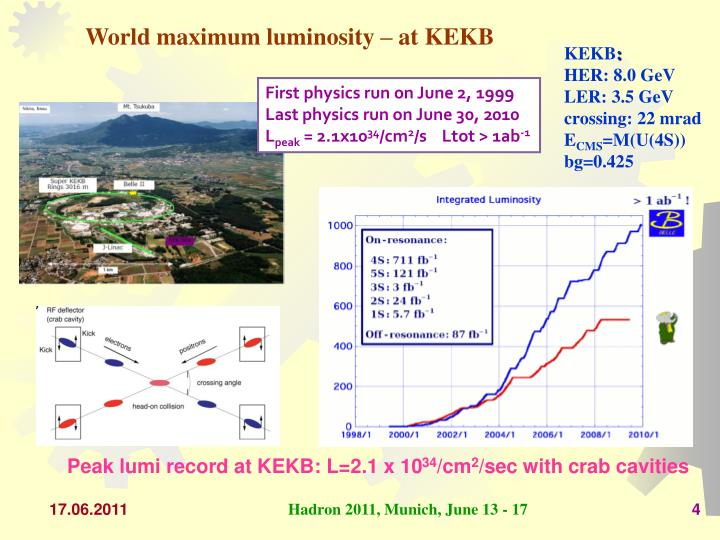 World maximum luminosity – at KEKB