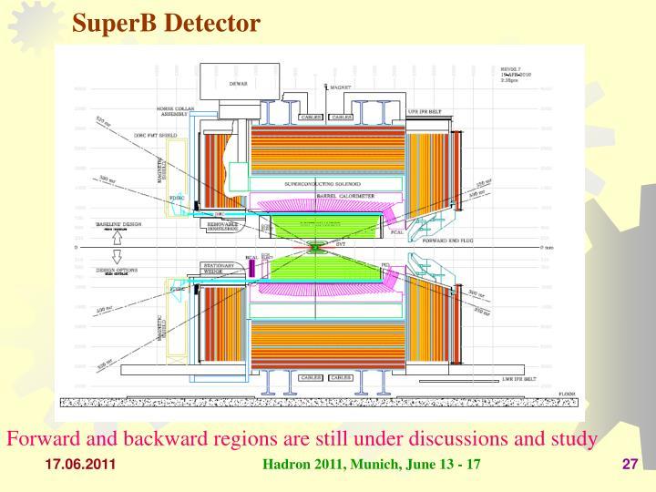 SuperB Detector