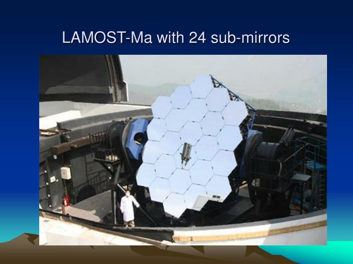 LAMOST-Ma with 24 sub-mirrors