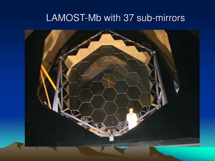 LAMOST-Mb with 37 sub-mirrors