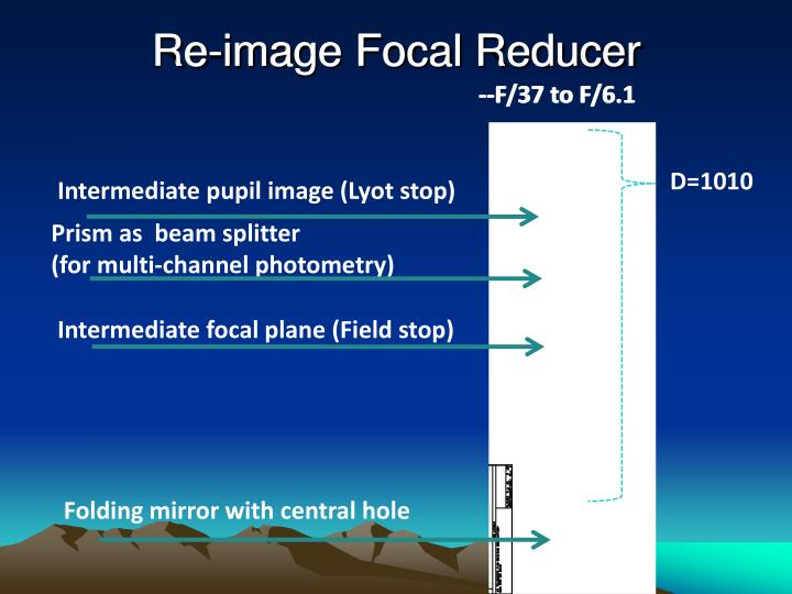 Re-image Focal Reducer