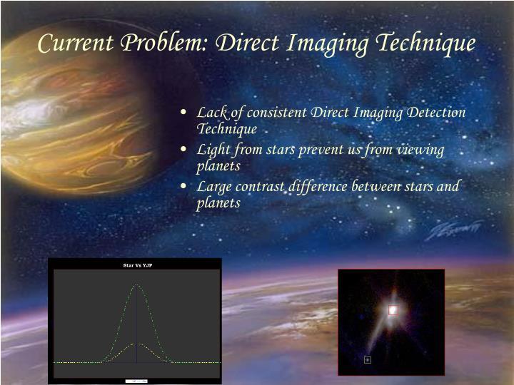 Current Problem: Direct Imaging Technique