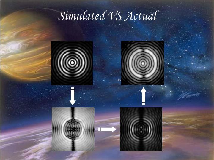 Simulated VS Actual