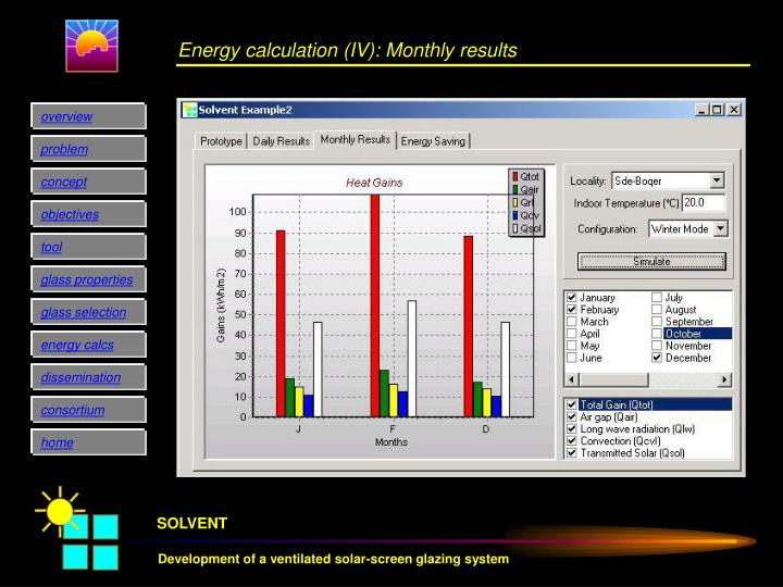 Energy calculation (IV): Monthly results