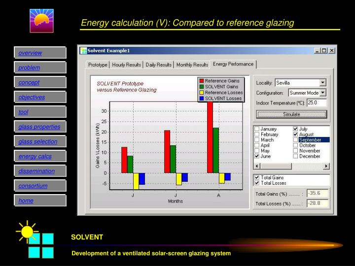 Energy calculation (V): Compared to reference glazing