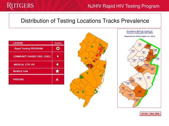 Distribution of Testing Locations Tracks Prevalence