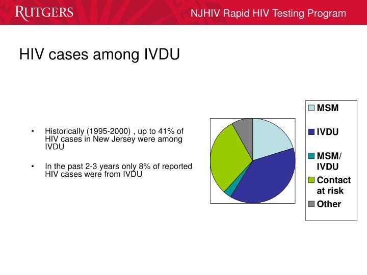 HIV cases among IVDU
