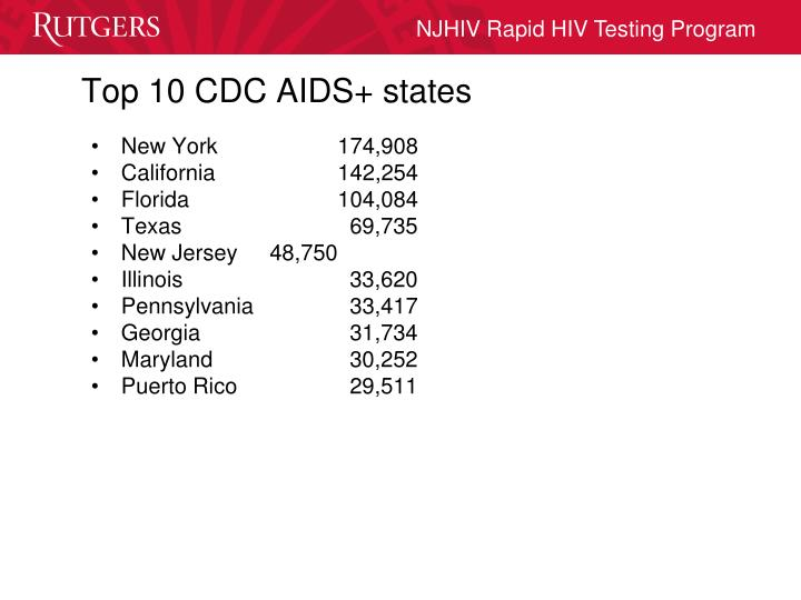 Top 10 CDC AIDS+ states
