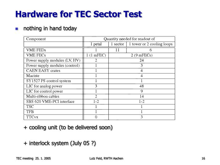 Hardware for TEC Sector Test