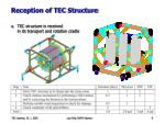 reception of tec structure