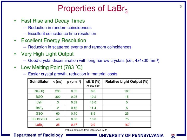 Properties of labr 3