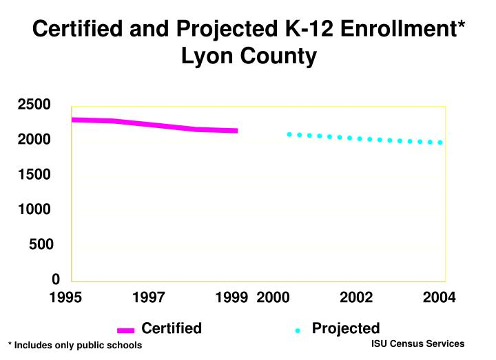 Certified and Projected K-12 Enrollment*