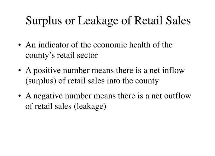 Surplus or Leakage of Retail Sales