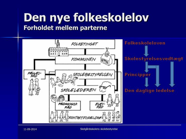 Den nye folkeskolelov