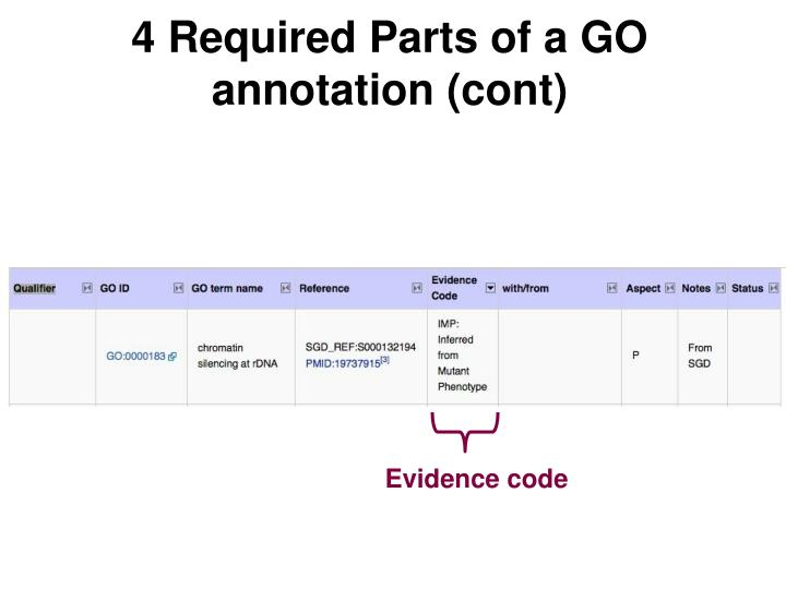 4 Required Parts of a GO annotation (cont)