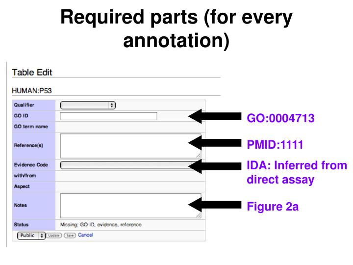 Required parts (for every annotation)