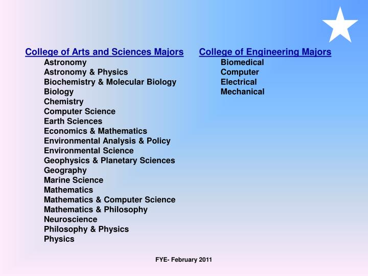 College of Arts and Sciences Majors