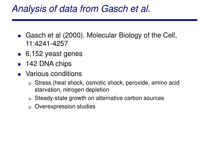 Analysis of data from Gasch et al.