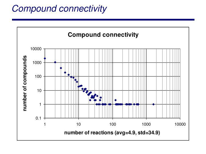 Compound connectivity