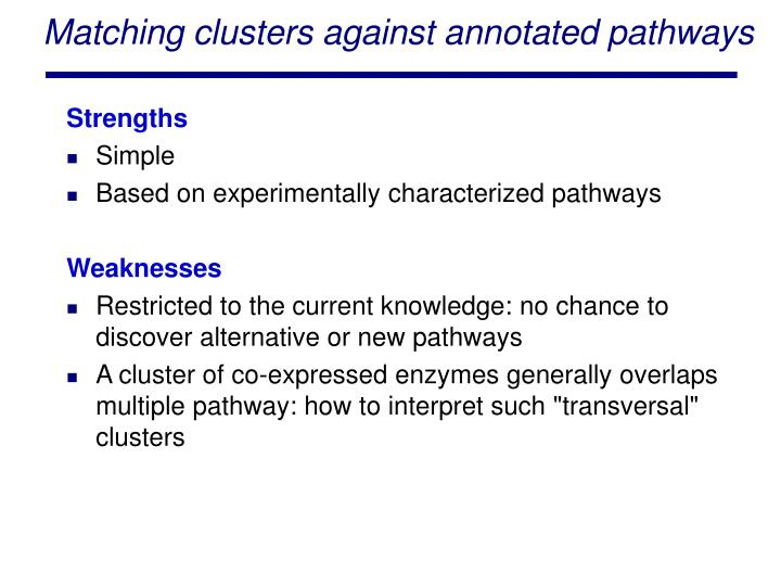 Matching clusters against annotated pathways
