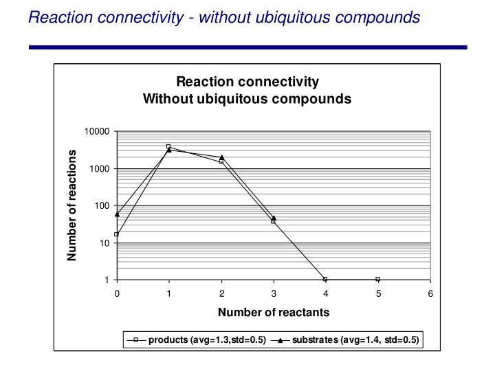 Reaction connectivity - without ubiquitous compounds