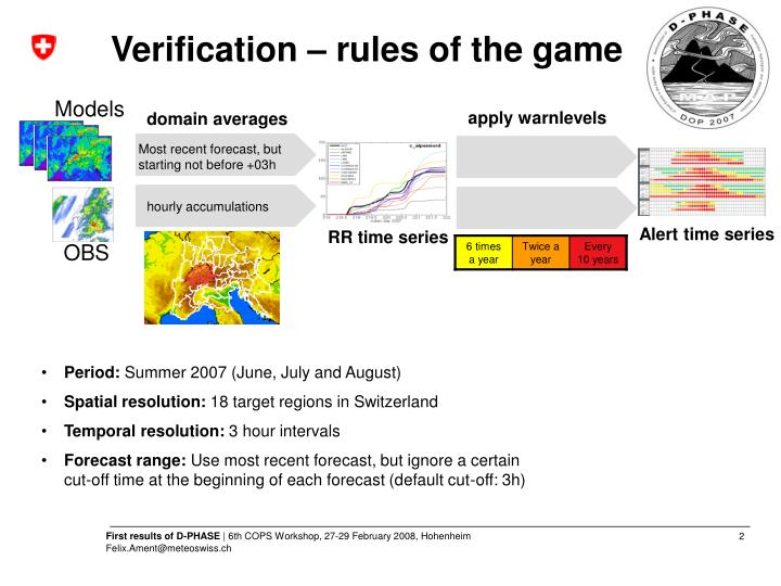 Verification – rules of the game