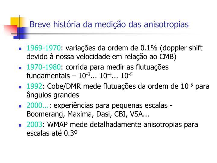 Breve história da medição das anisotropias