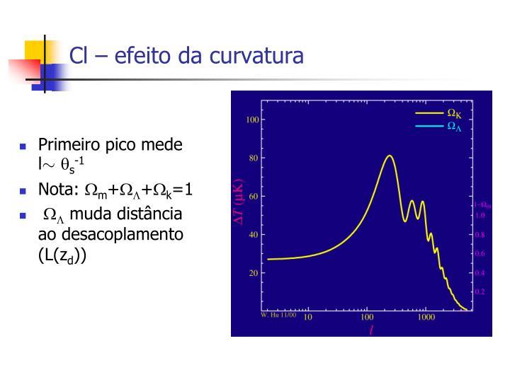 Cl – efeito da curvatura