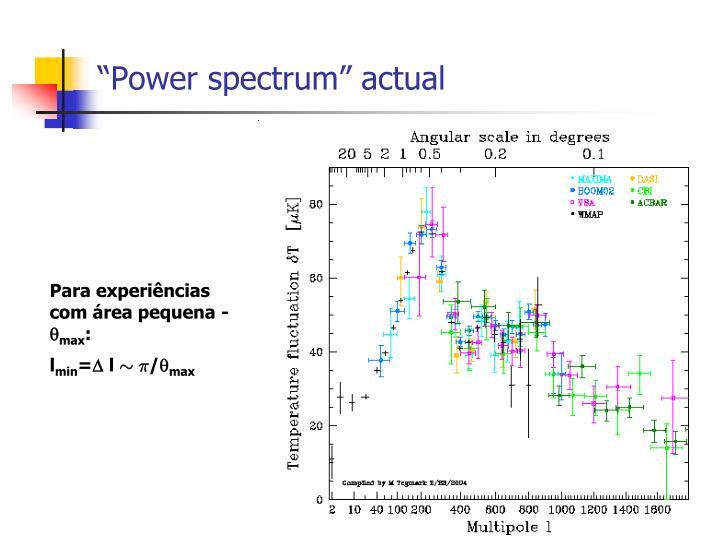 """Power spectrum"" actual"