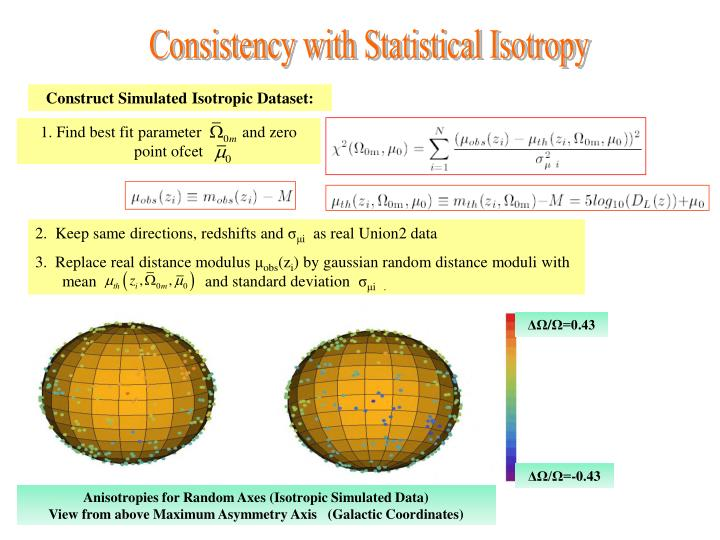 Consistency with Statistical Isotropy