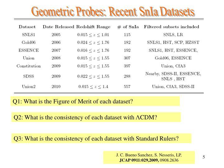 Geometric Probes: Recent SnIa Datasets