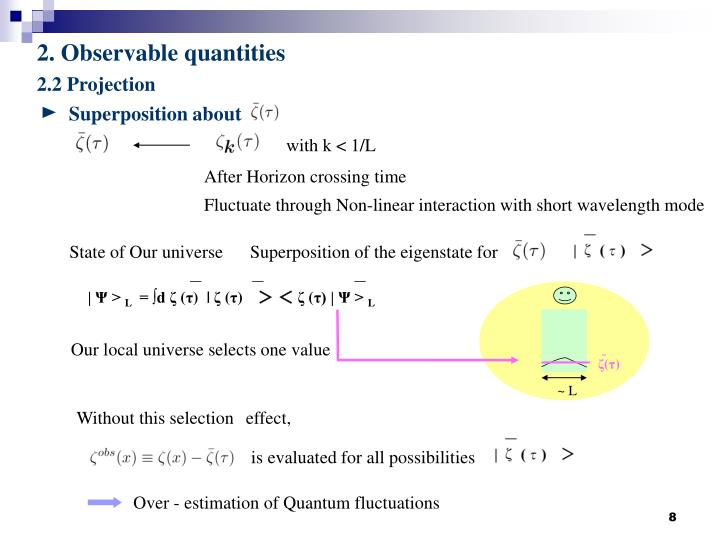 Superposition about