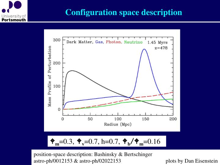 Configuration space description